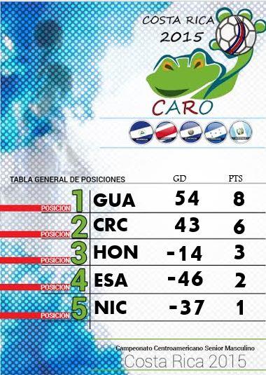 tabla de posiciones final..JPG