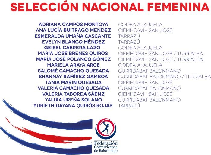 Plantilla - convocatoria FEMENINA BARRANQUILLA