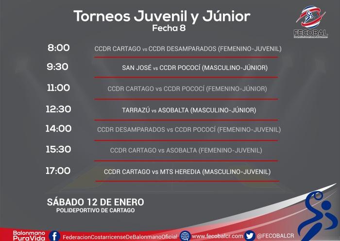 calendario jornada juvenil y jÚnior cartago